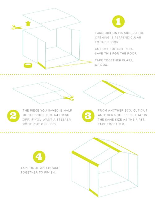 Box-house-instructions