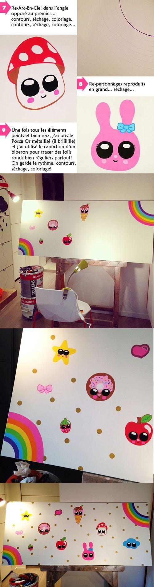 Bureau-Kawaii-Deco-DIY-Poscas-2