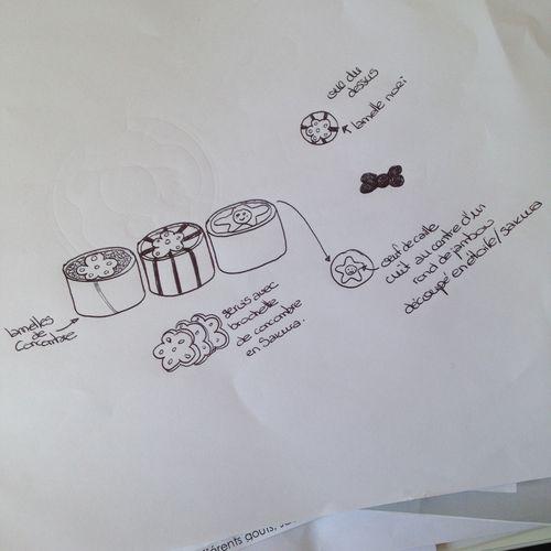 Ma-Vie-En-Couleurs-PimpandPomme-Cuisine-Kawaii-Février-Mai-2015-Makis-Sakura