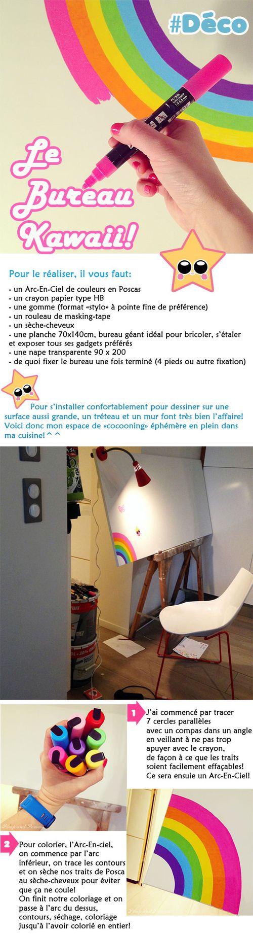Bureau-Kawaii-Deco-DIY-Poscas